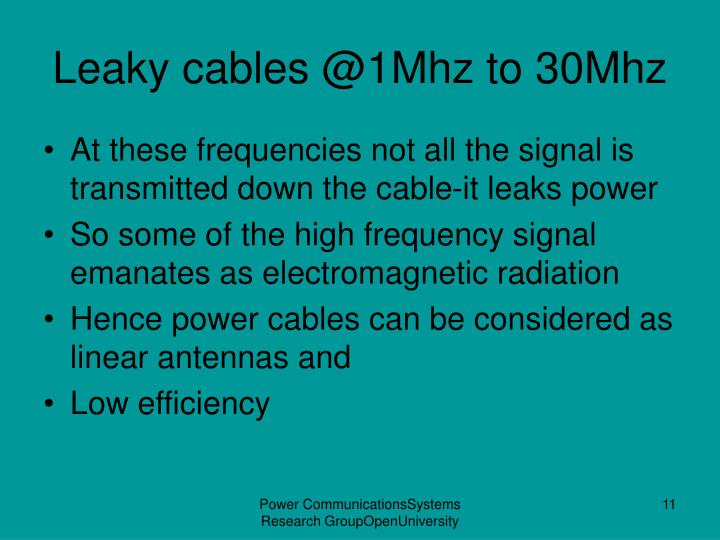 Leaky cables @1Mhz to 30Mhz