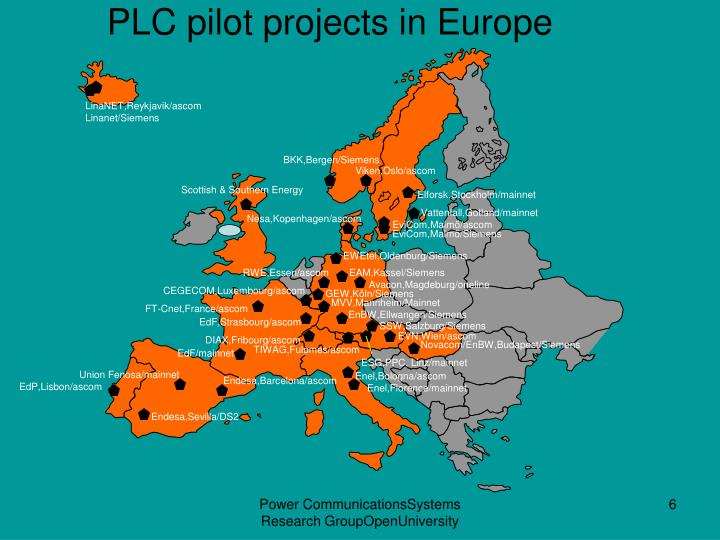 PLC pilot projects in Europe