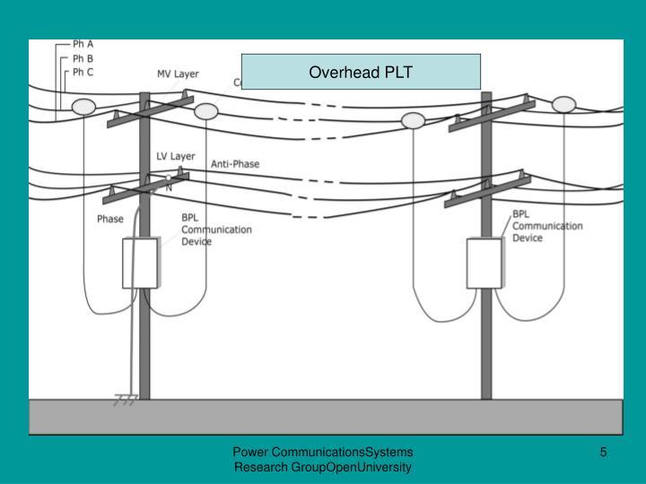 Overhead PLT
