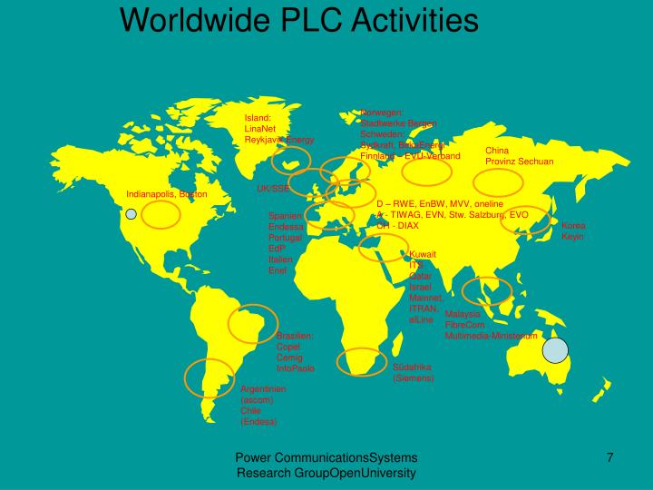 Worldwide PLC Activities