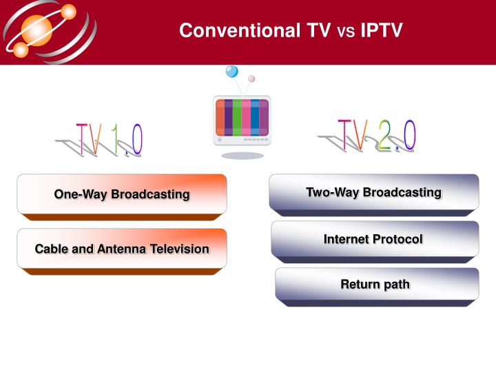 Conventional TV