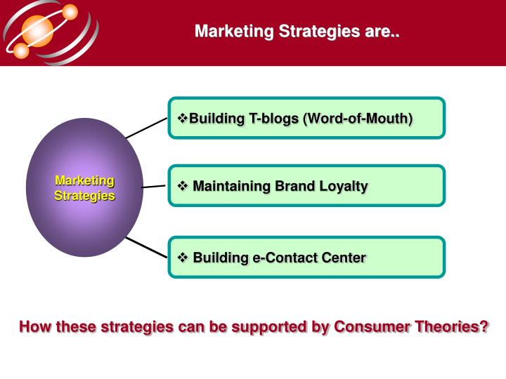Marketing Strategies are..