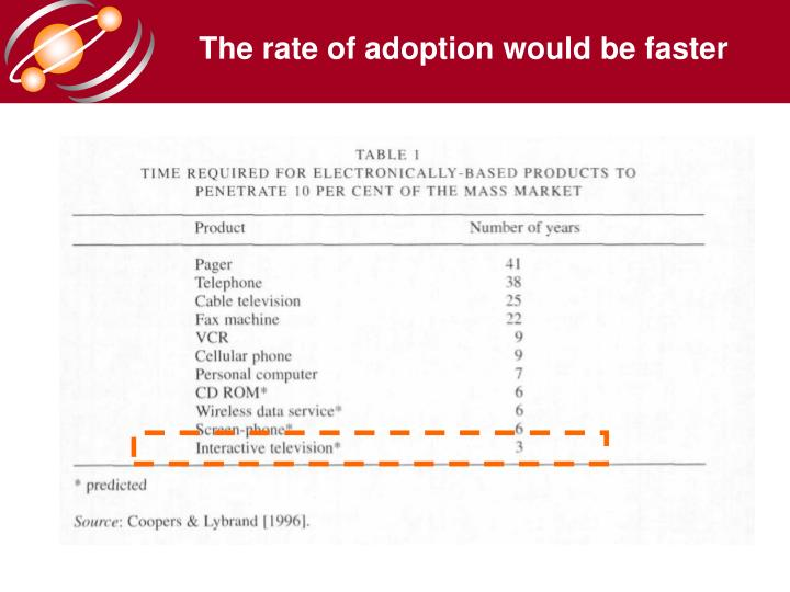 The rate of adoption would be faster