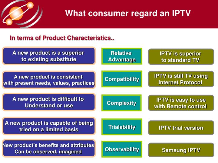 What consumer regard an IPTV