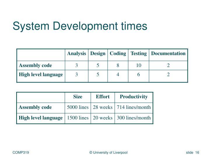 System Development times