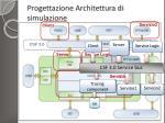 progettazione architettura di simulazione