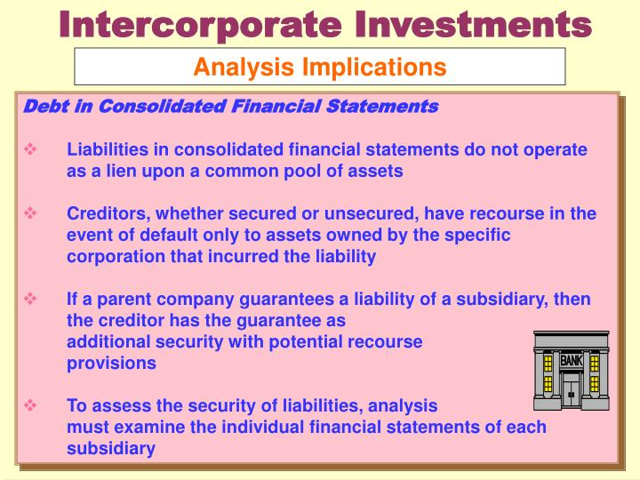 Intercorporate Investments