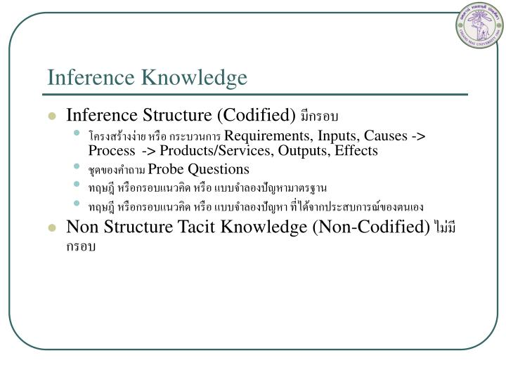 Inference Knowledge