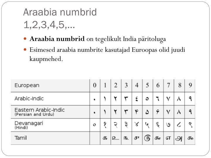 Araabia numbrid