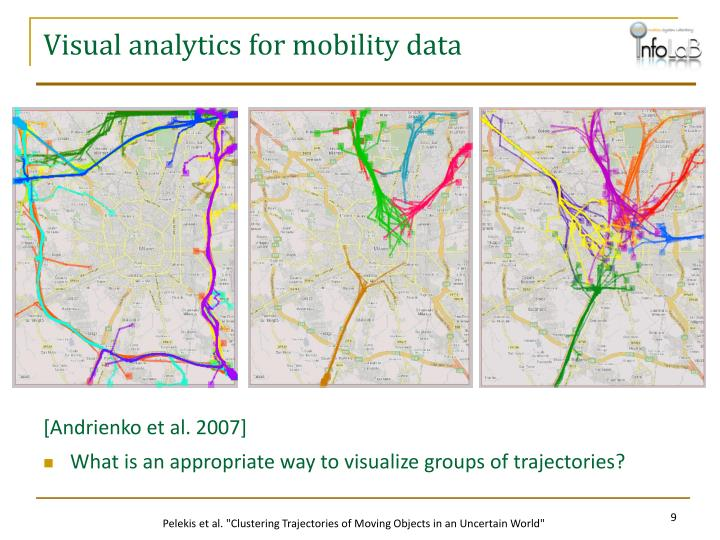 Visual analytics for mobility data