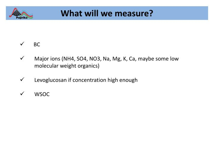 What will we measure?