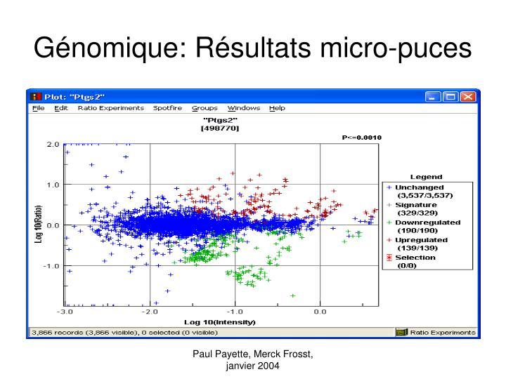 Génomique: Résultats micro-puces