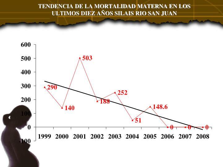 TENDENCIA DE LA MORTALIDAD MATERNA EN LOS ULTIMOS DIEZ AÑOS SILAIS RIO SAN JUAN