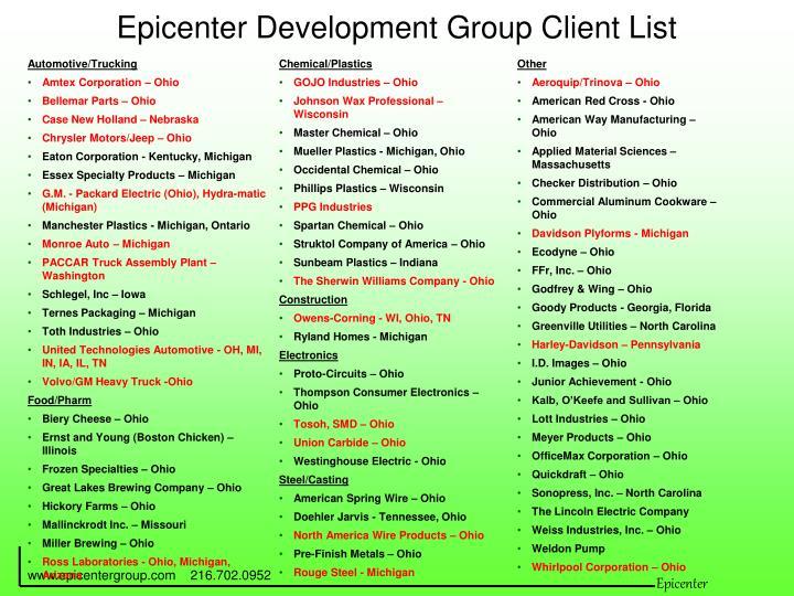 Epicenter Development Group Client List