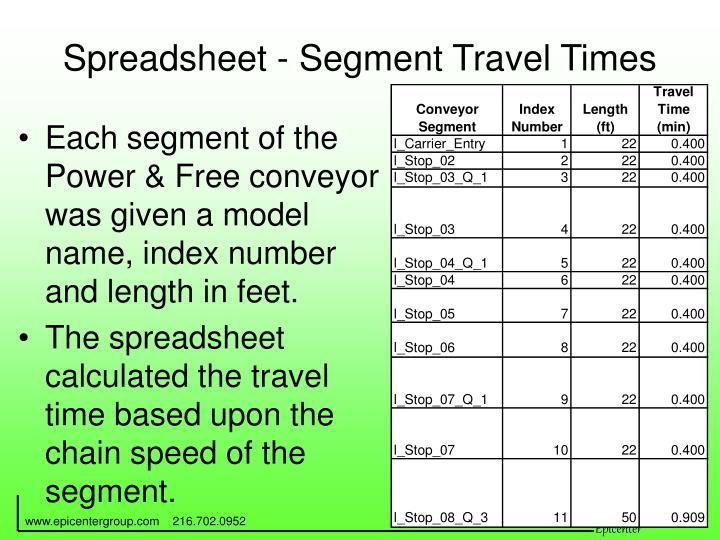 Spreadsheet - Segment Travel Times
