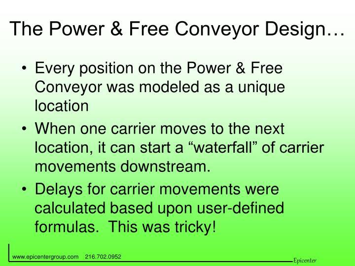 The Power & Free Conveyor Design…