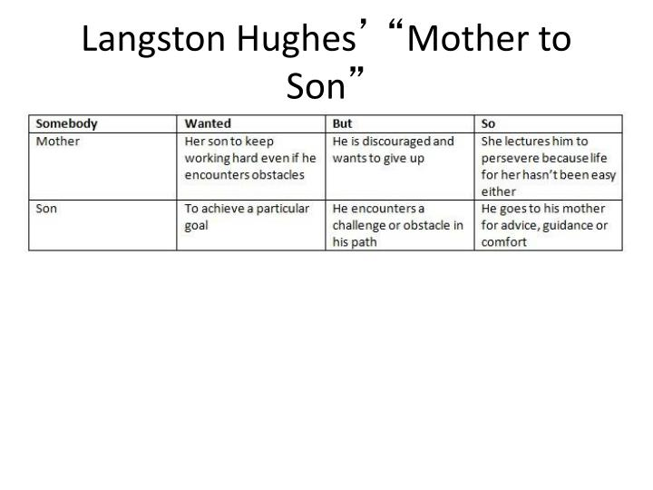 an analysis of mother to son by langston hughes Comments & analysis: well, son, i'll tell you:life for me ain't been no crystal stair.