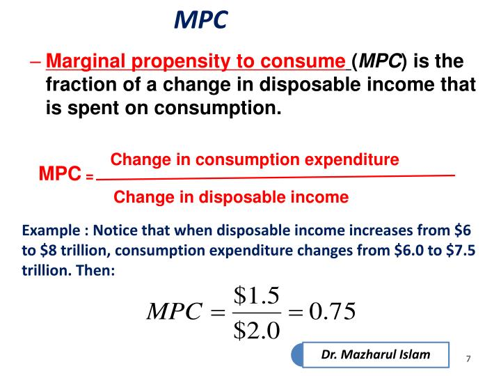 Change in consumption expenditure