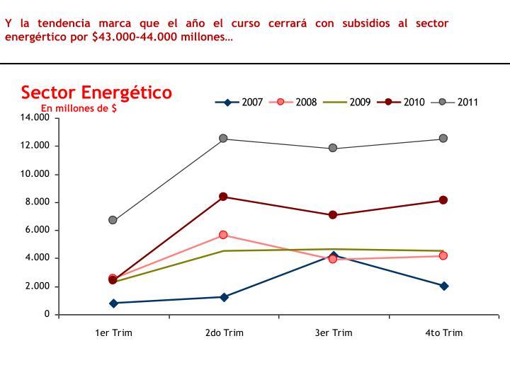 Y la tendencia marca que el año el curso cerrará con subsidios al sector energértico por $43.000-44.000 millones…