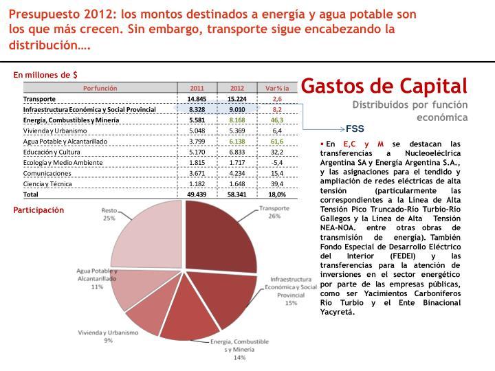 Presupuesto 2012: