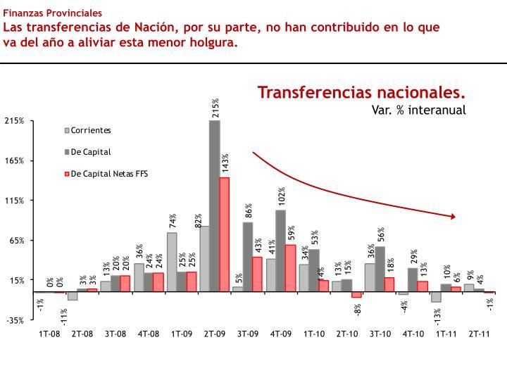 Finanzas Provinciales
