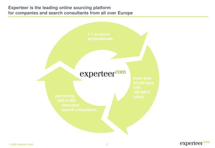Experteer is the leading online sourcing platform