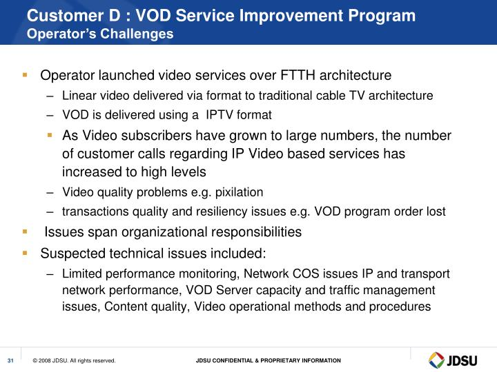 Operator launched video services over FTTH architecture