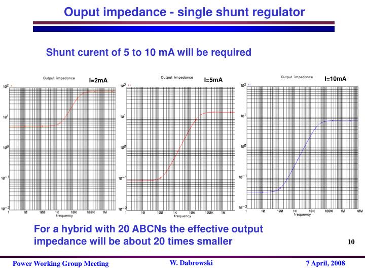 Ouput impedance - single shunt regulator