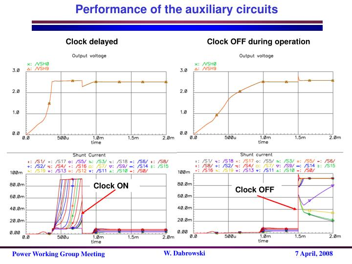 Performance of the auxiliary circuits