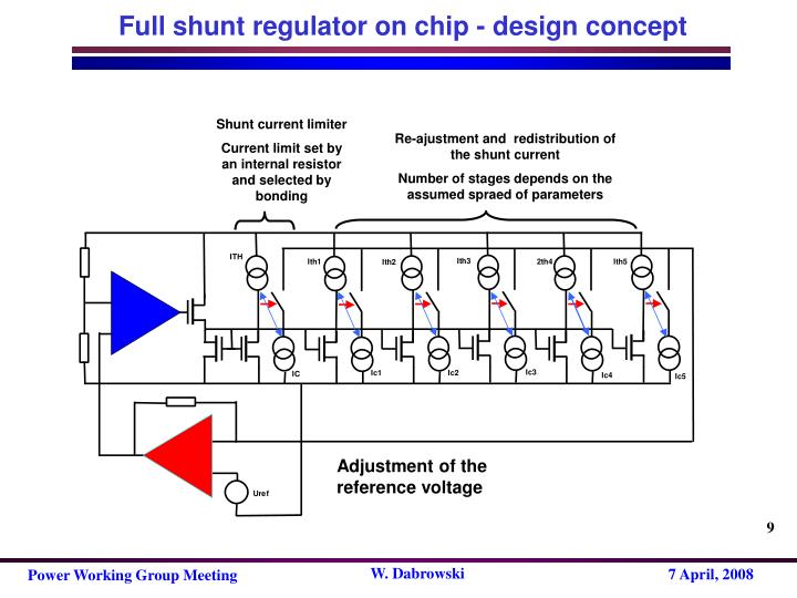 Full shunt regulator on chip - design concept
