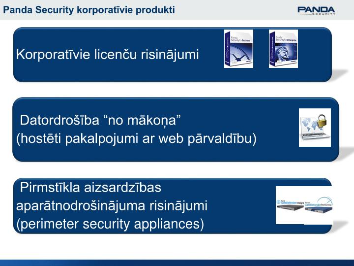 Panda Security korporatīvie produkti