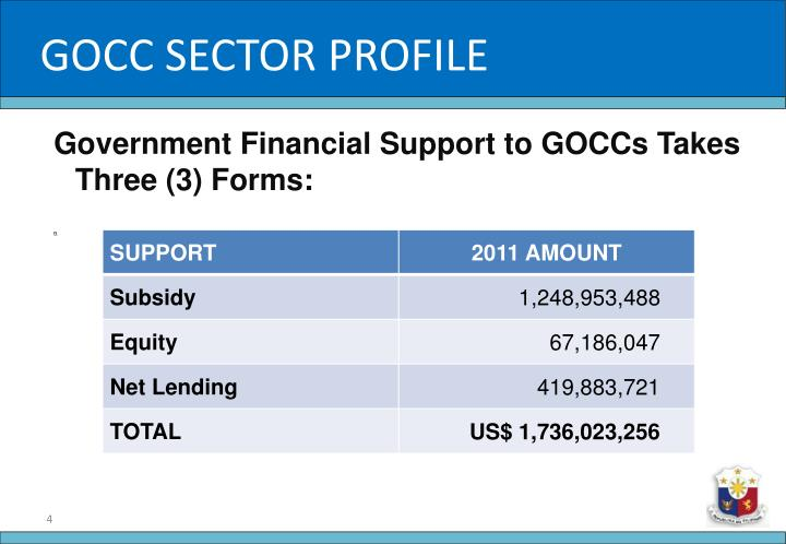 GOCC SECTOR PROFILE