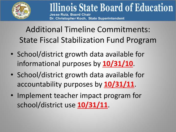 Additional Timeline Commitments: