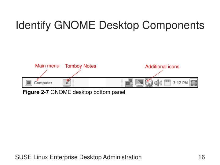 Identify GNOME Desktop Components