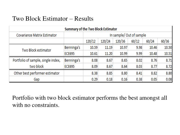 Two Block Estimator – Results