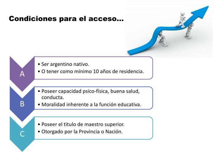 Condiciones para el acceso…