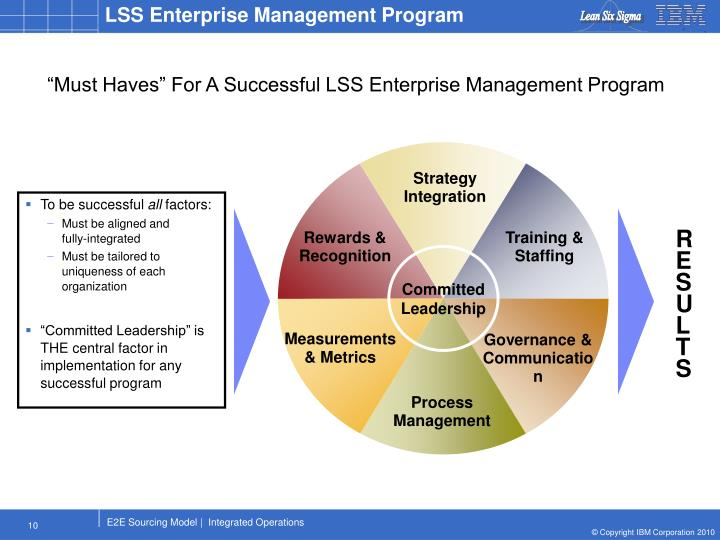 LSS Enterprise Management Program