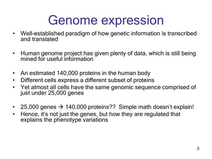 Genome expression