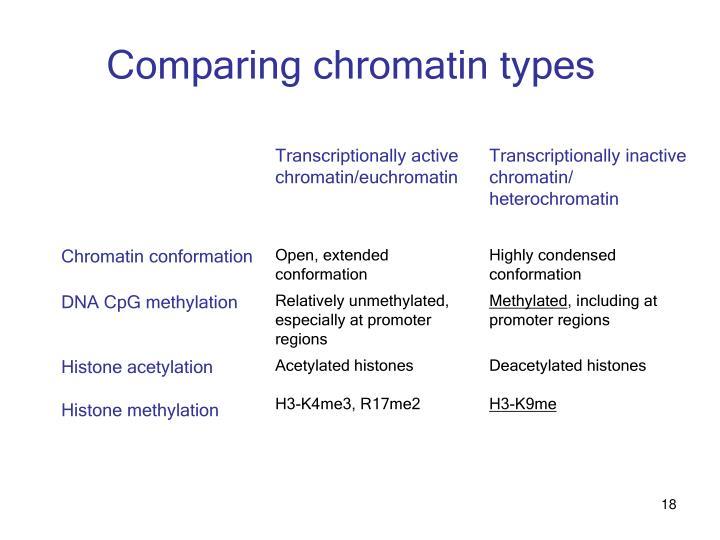 Comparing chromatin types