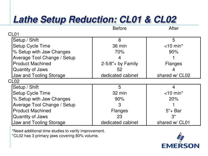 Lathe Setup Reduction: CL01 & CL02