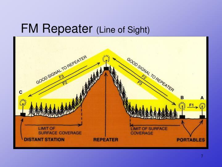 FM Repeater