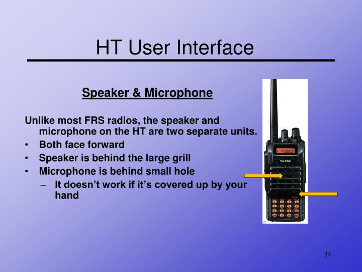 HT User Interface