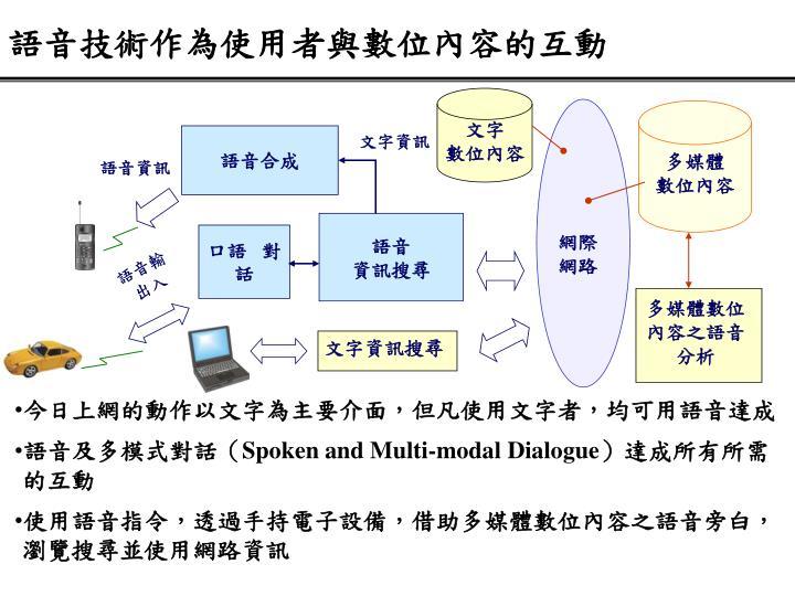語音技術作為使用者與數位內容的互動