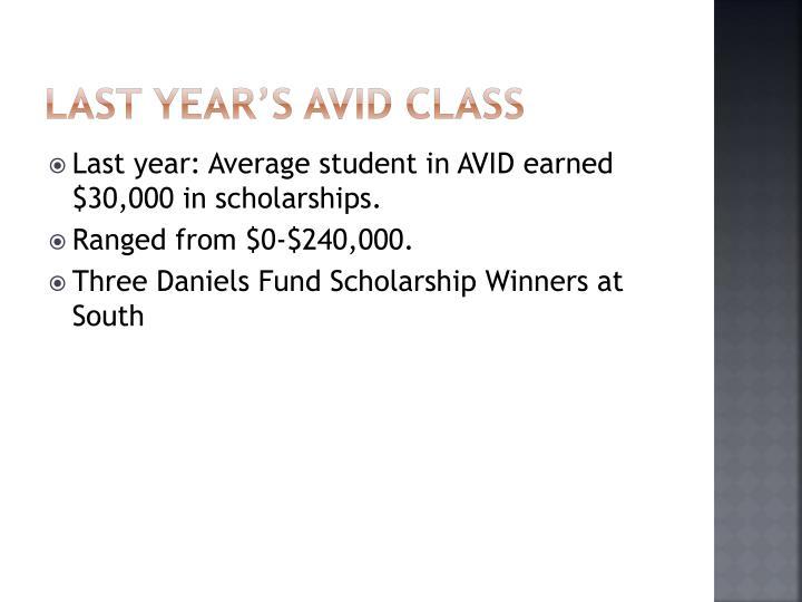 Last Year's AVID Class