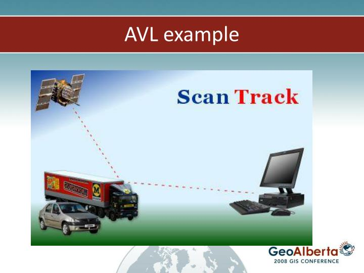AVL example