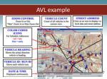 avl example1