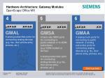 hardware architecture gateway modules openscape office mx1