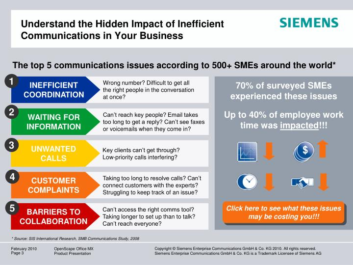 Understand the Hidden Impact of Inefficient Communications in Your Business