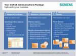 your unified communications package options for your business