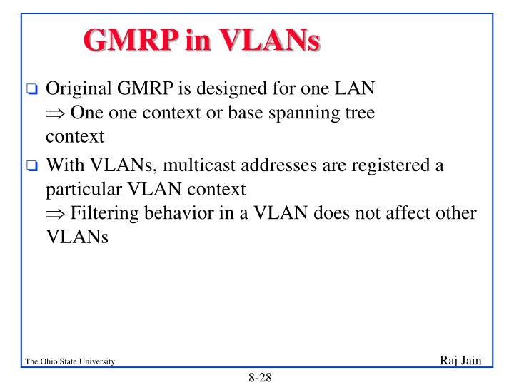 GMRP in VLANs